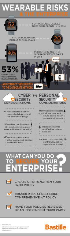 bastille_infographic_-_enterprise-2-2.jpg
