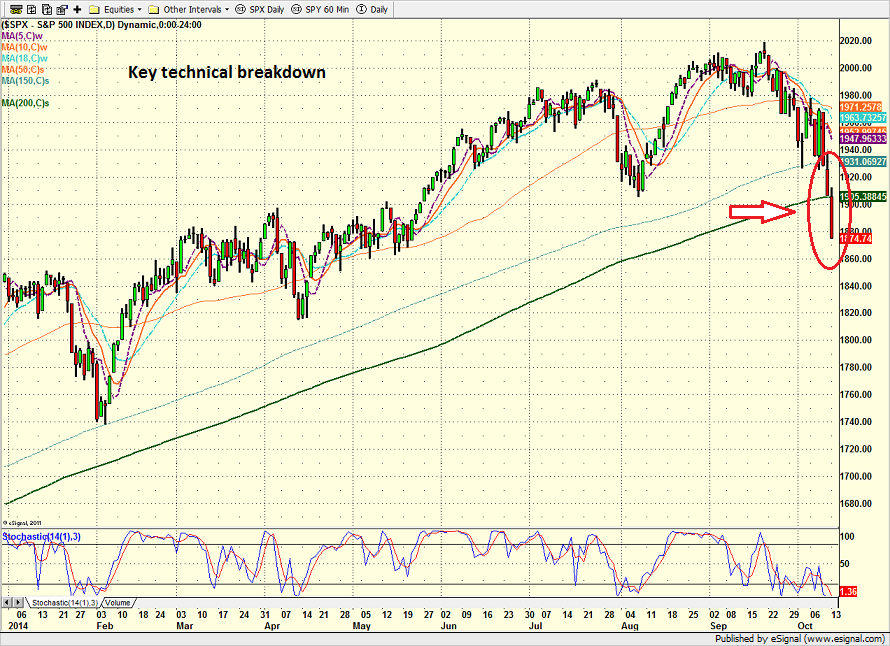 spx_daily_10.13.14.png