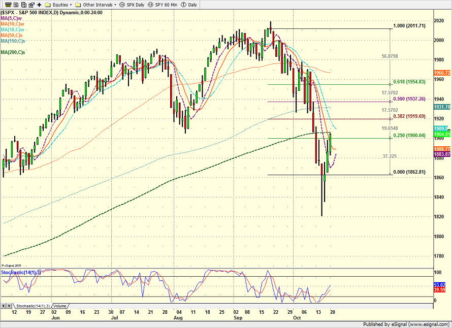 spx_daily_10.20.14.png