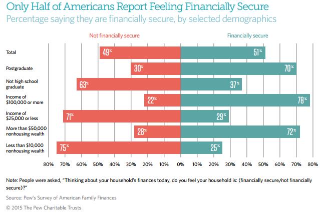 financialsecurity.png