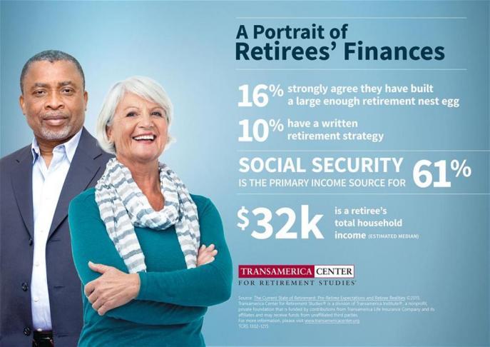 portrait-of-retiree-finances_0.jpg