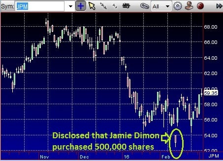 jpm_dimon_purchase.jpg
