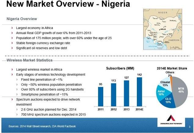 amt_-_nigeria_overview_bharti_airtel_ltd_slide_3.jpg