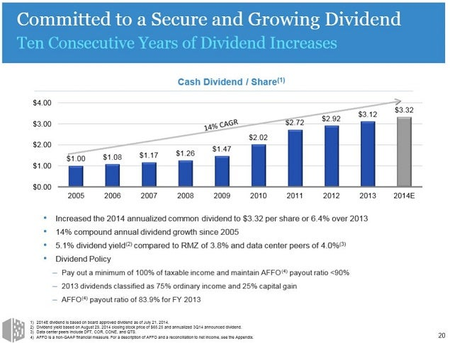 dlr_10_yr_dividend_slide.jpg