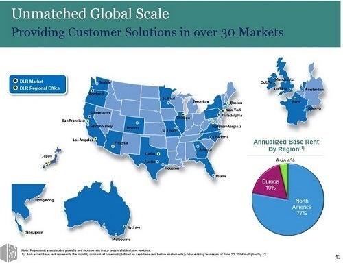 dlr_global_footprint_4.jpg