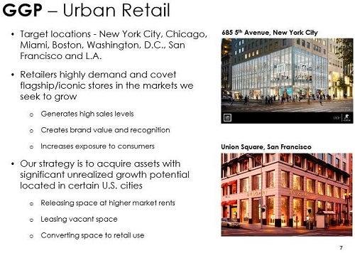 ggp_-_urban_retail_500_pix.jpg