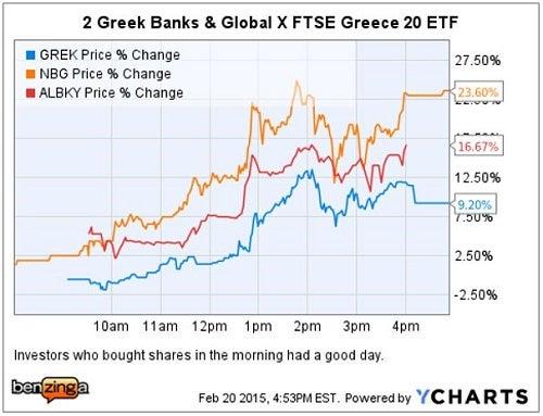 grek_-_global_x_ftse_greece_20_1_day.jpg