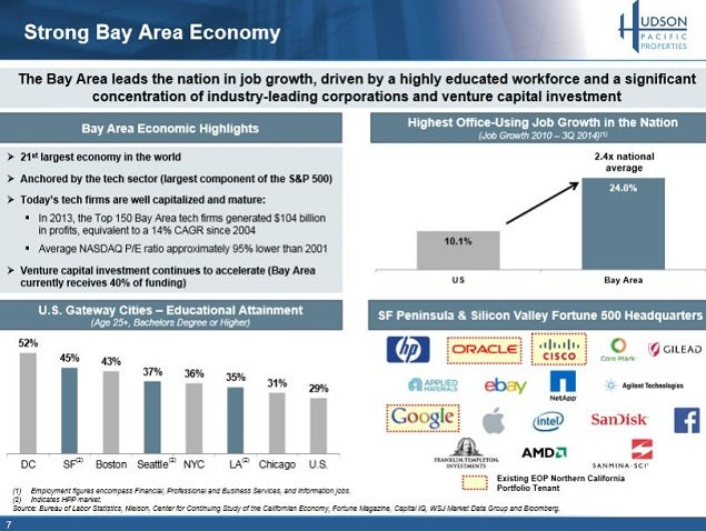 hpp_-_strong_sf_bay_economy_slide_7.jpg