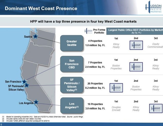 hpp_with_blackstone_nocal_assets_slide_5.jpg