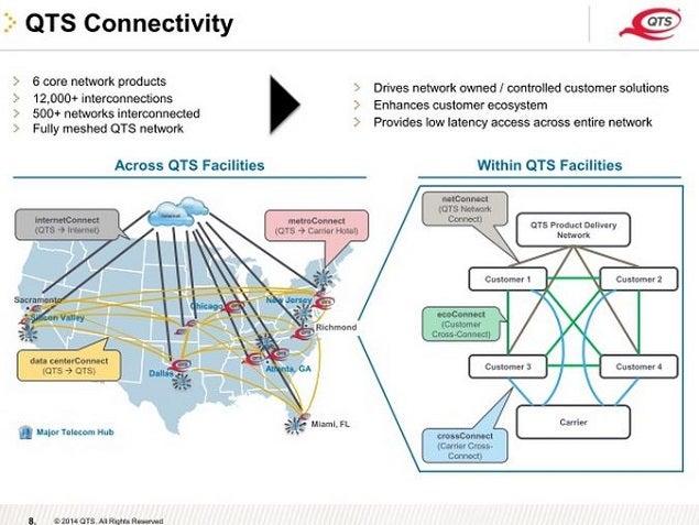 qts_-_feb_2015_stifel_network_map_slide_8.jpg