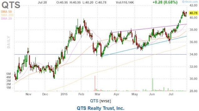 qts_-_finviz_db_buy_july_28_0.jpg