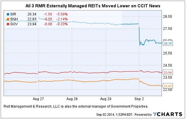 rmr_entities_down_on_ccit_news.jpg