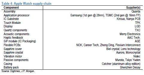 apple_suppliers.jpg