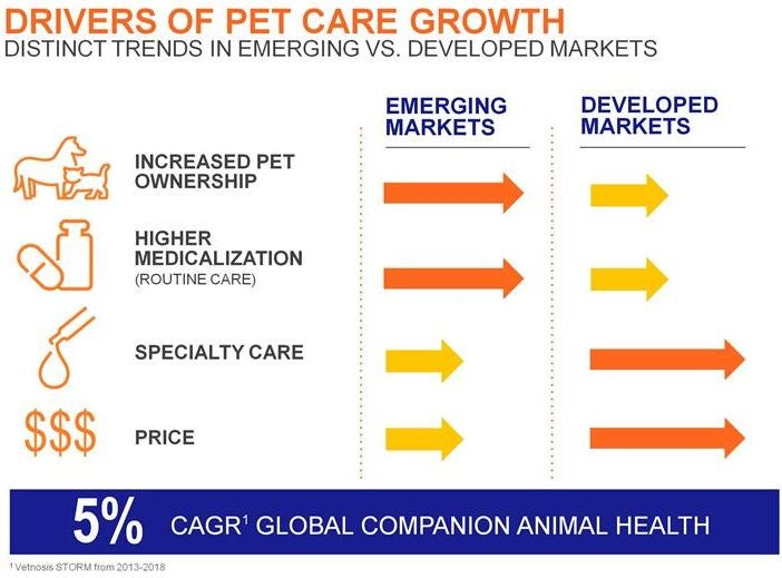 zoetis nyse zts   zoetis ceo talks animal health at